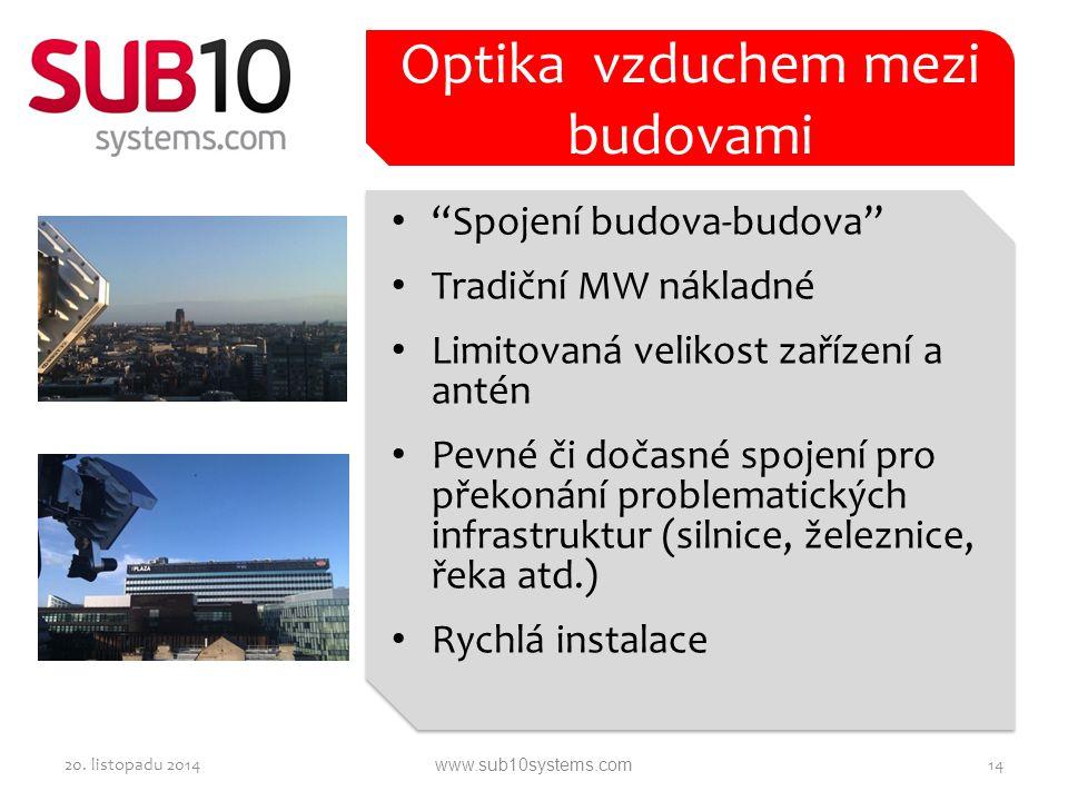 """""""Spojení budova-budova"""" Tradiční MW nákladné Limitovaná velikost zařízení a antén Pevné či dočasné spojení pro překonání problematických infrastruktur"""