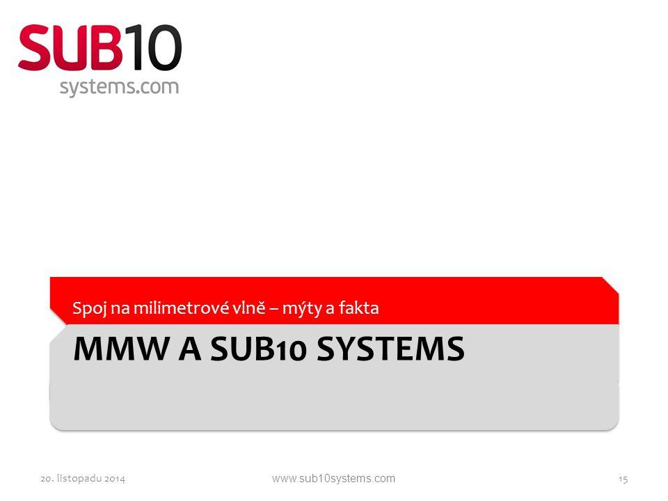 MMW A SUB10 SYSTEMS Spoj na milimetrové vlně – mýty a fakta 20. listopadu 201415www.sub10systems.com