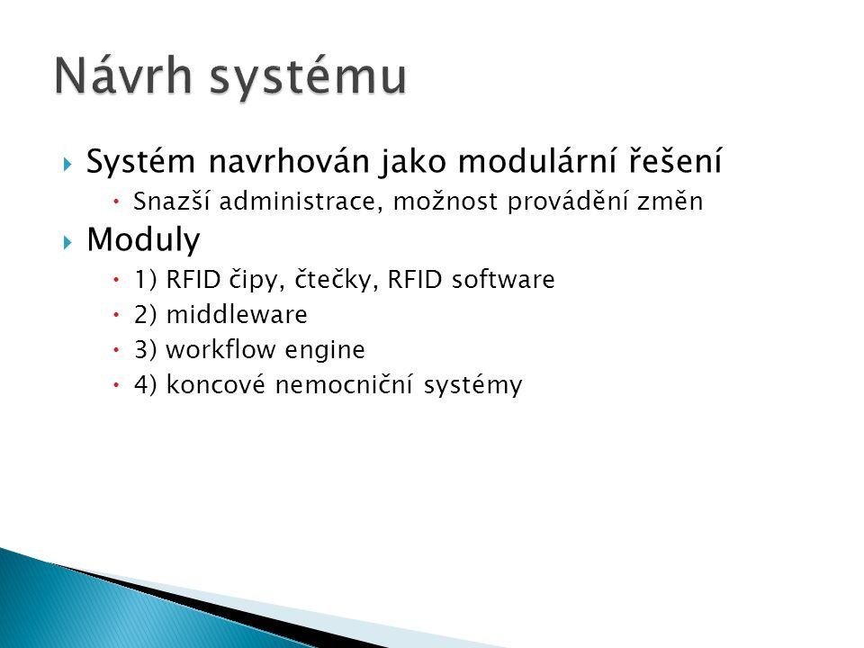  Systém navrhován jako modulární řešení  Snazší administrace, možnost provádění změn  Moduly  1) RFID čipy, čtečky, RFID software  2) middleware  3) workflow engine  4) koncové nemocniční systémy
