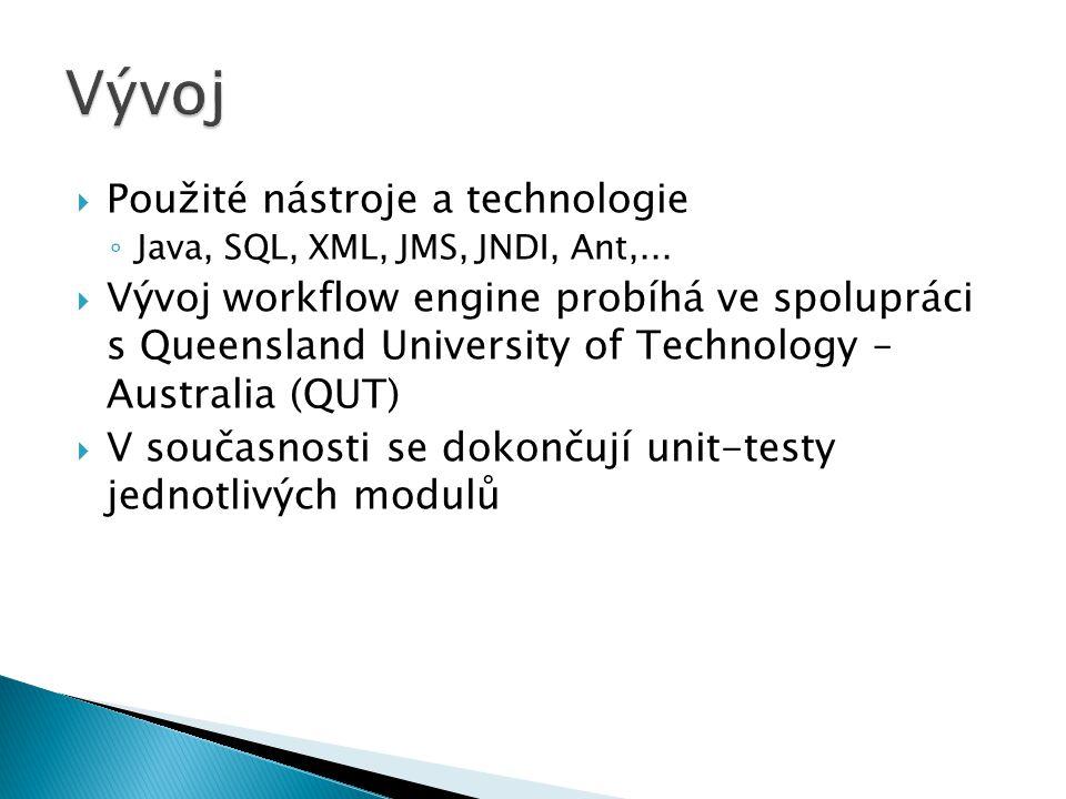  Osobně se účastním různých částí vývoje  Modelování – především schůzky s klientem a upřesňování funkčnosti jednotlivých modulů a jejich vzájemné integrace  Vývoj – samotný vývoj systému + koordinace s vývojáři z australského QUT, kteří mají na starosti implementaci samotného Workflow Engine