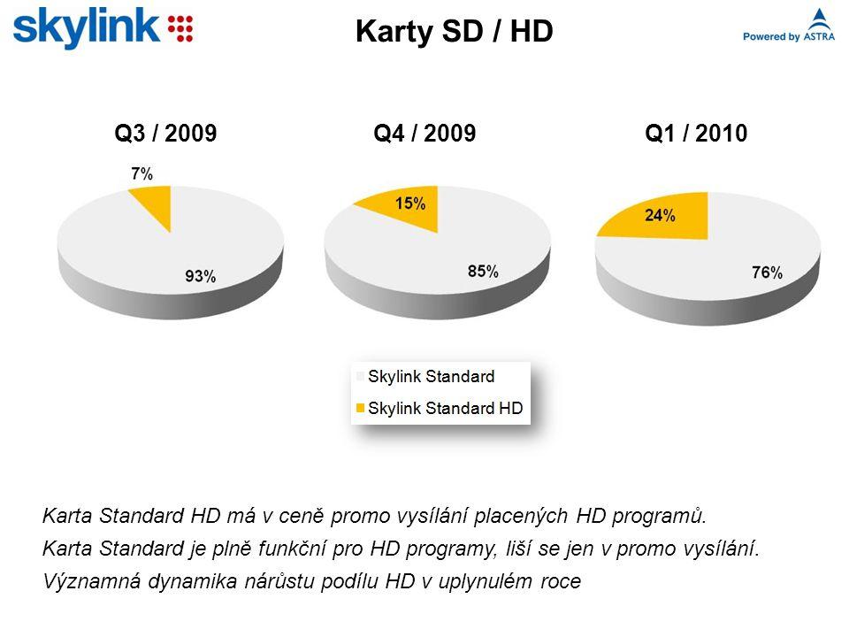 Karty SD / HD Q3 / 2009Q4 / 2009Q1 / 2010 Karta Standard HD má v ceně promo vysílání placených HD programů.