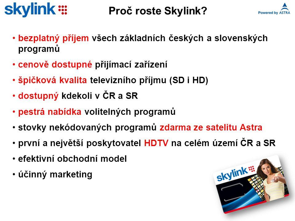 Proč roste Skylink.