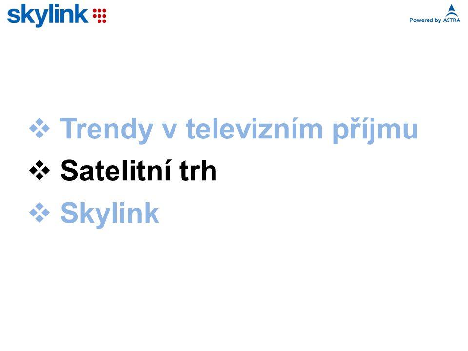  Trendy v televizním příjmu  Satelitní trh  Skylink