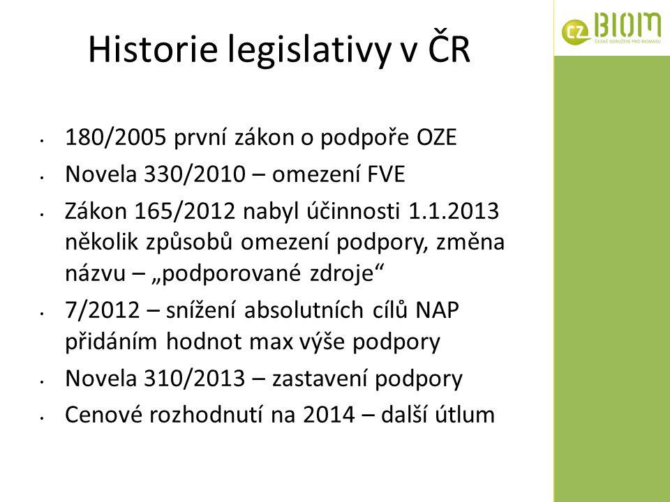 Historie legislativy v ČR 180/2005 první zákon o podpoře OZE Novela 330/2010 – omezení FVE Zákon 165/2012 nabyl účinnosti 1.1.2013 několik způsobů ome