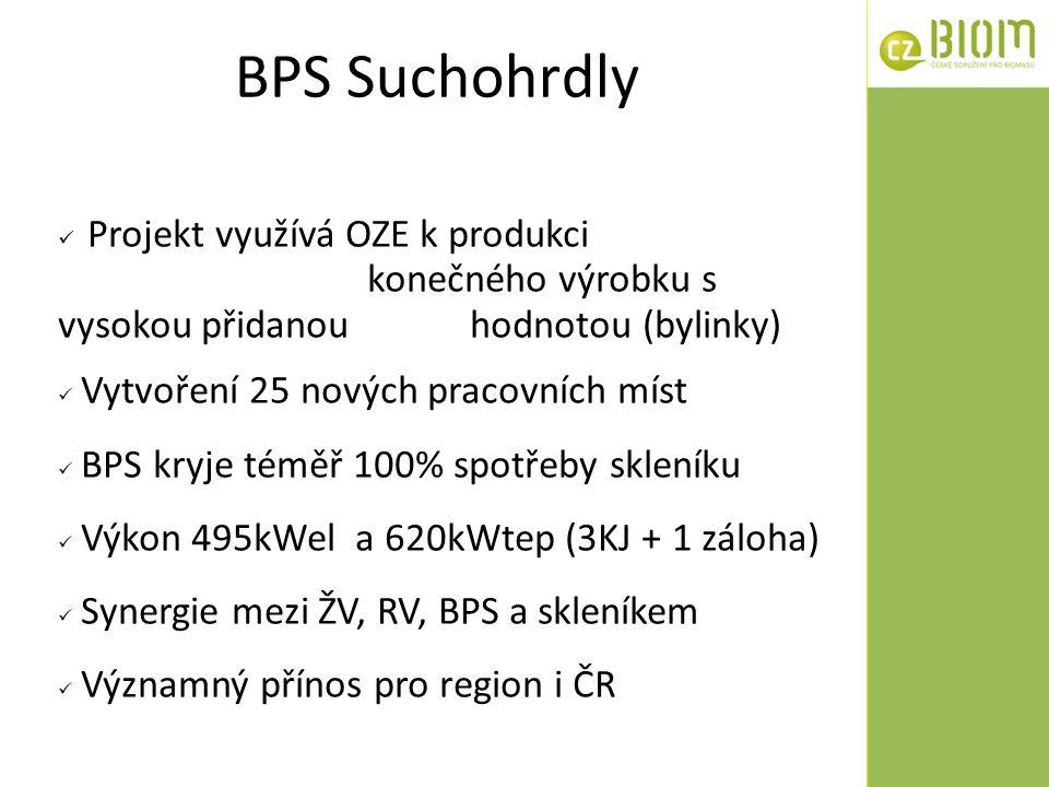 BPS Suchohrdly Projekt využívá OZE k produkci konečného výrobku s vysokou přidanou hodnotou (bylinky) Vytvoření 25 nových pracovních míst BPS kryje té