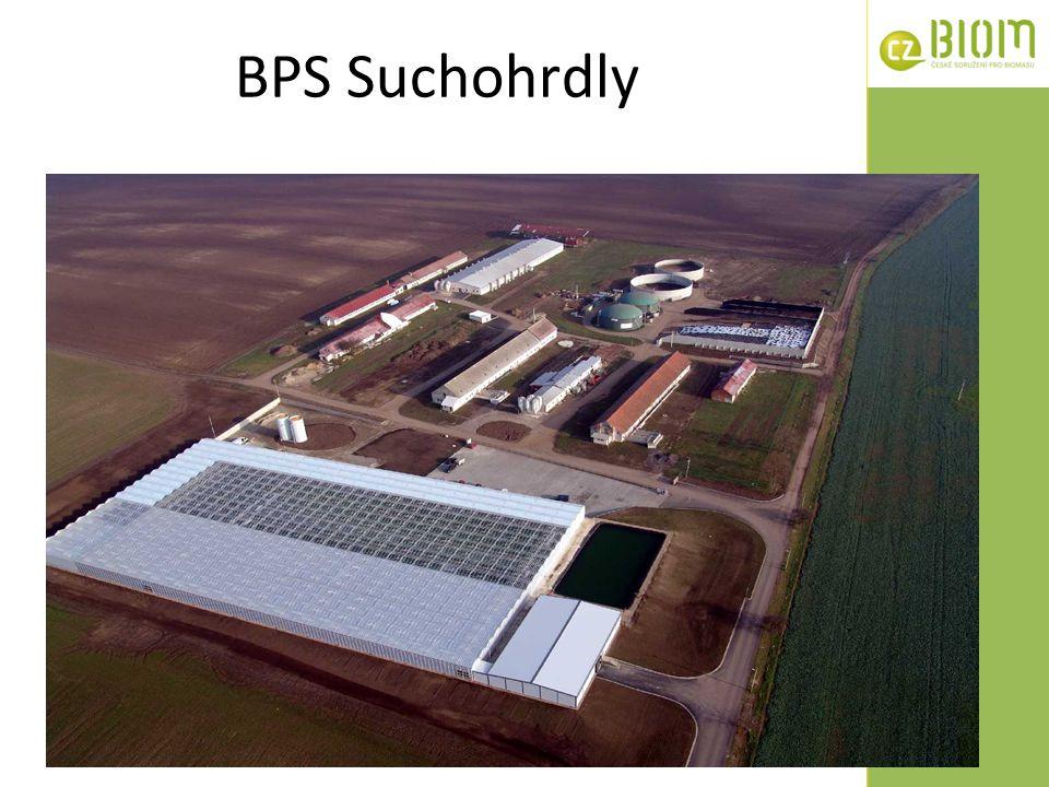 """BPS Temenice Původně plánována na zpracování BRKO, nyní """"jen zemědělské vstupy Odpor občanů při schvalování výstavby Suchá fermentace (jedna z mála v ČR) 100% disponibilního tepla do CZT Šumperk, kde dochází k náhradě ZP."""