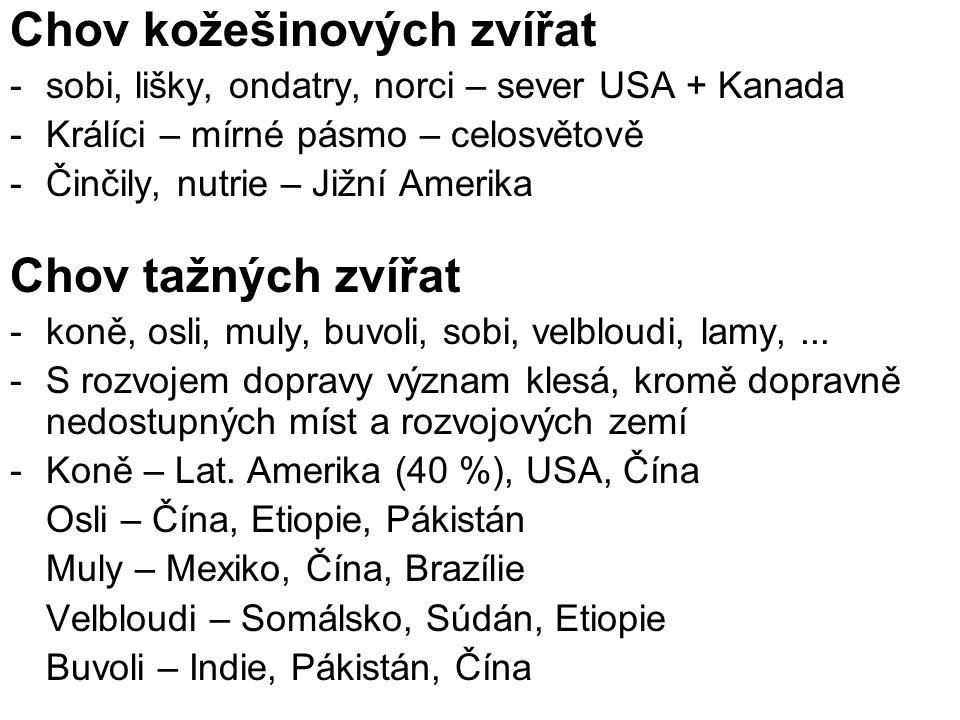 Materiály Bičík I.:Hospodářský zeměpis- Globální geografické aspekty světového hospodářství, NČGS, Praha 2005 Kašparovský K.: Zeměpis I.