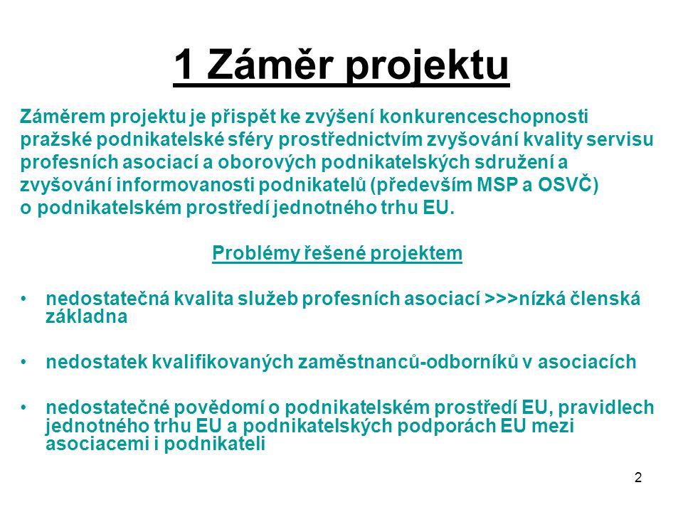2 1 Záměr projektu Záměrem projektu je přispět ke zvýšení konkurenceschopnosti pražské podnikatelské sféry prostřednictvím zvyšování kvality servisu profesních asociací a oborových podnikatelských sdružení a zvyšování informovanosti podnikatelů (především MSP a OSVČ) o podnikatelském prostředí jednotného trhu EU.
