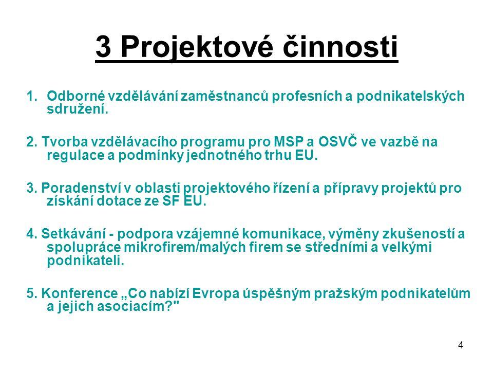 4 3 Projektové činnosti 1.Odborné vzdělávání zaměstnanců profesních a podnikatelských sdružení.