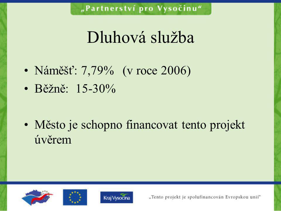 Dluhová služba Náměšť: 7,79% (v roce 2006) Běžně: 15-30% Město je schopno financovat tento projekt úvěrem
