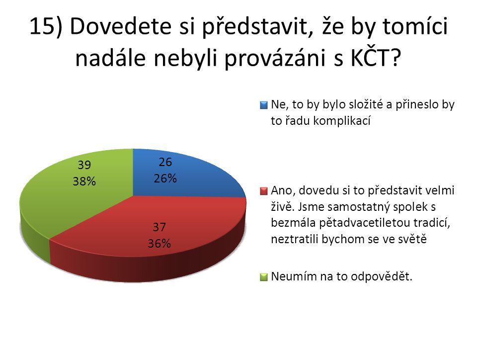 15) Dovedete si představit, že by tomíci nadále nebyli provázáni s KČT?