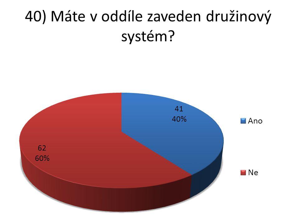 40) Máte v oddíle zaveden družinový systém?