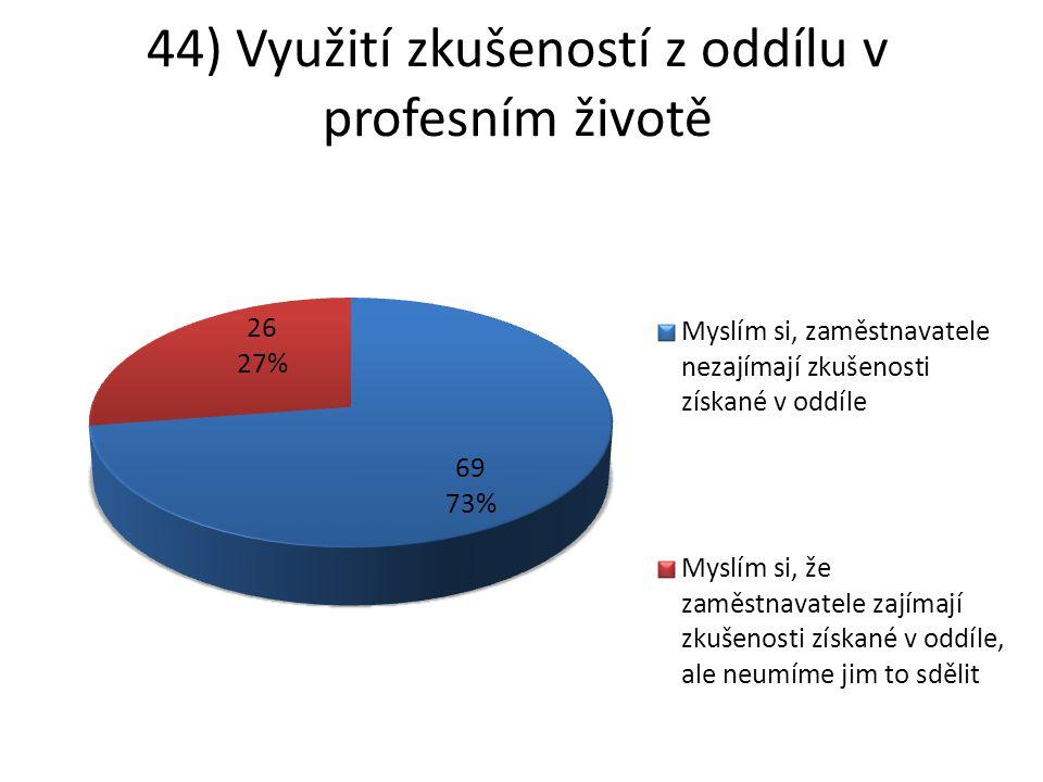 44) Využití zkušeností z oddílu v profesním životě