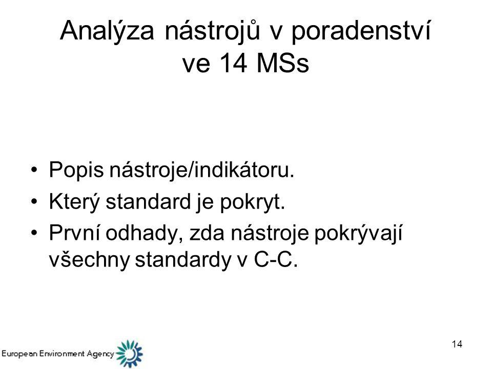 14 Analýza nástrojů v poradenství ve 14 MSs Popis nástroje/indikátoru.
