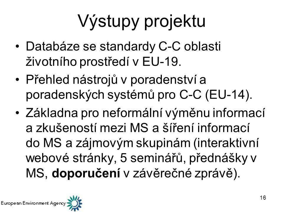16 Výstupy projektu Databáze se standardy C-C oblasti životního prostředí v EU-19.