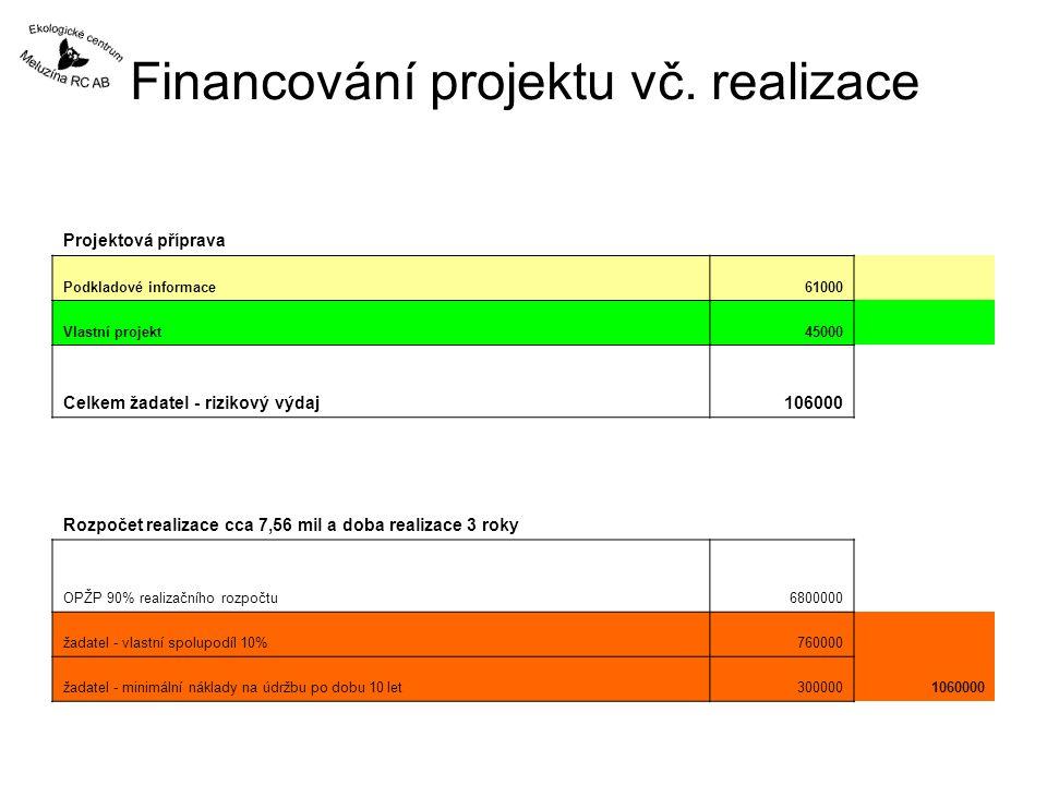 Financování projektu vč.