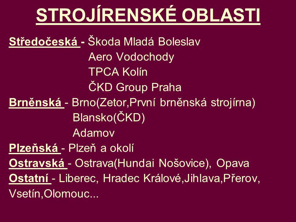 STROJÍRENSKÉ OBLASTI Středočeská - Škoda Mladá Boleslav Aero Vodochody TPCA Kolín ČKD Group Praha Brněnská - Brno(Zetor,První brněnská strojírna) Blan