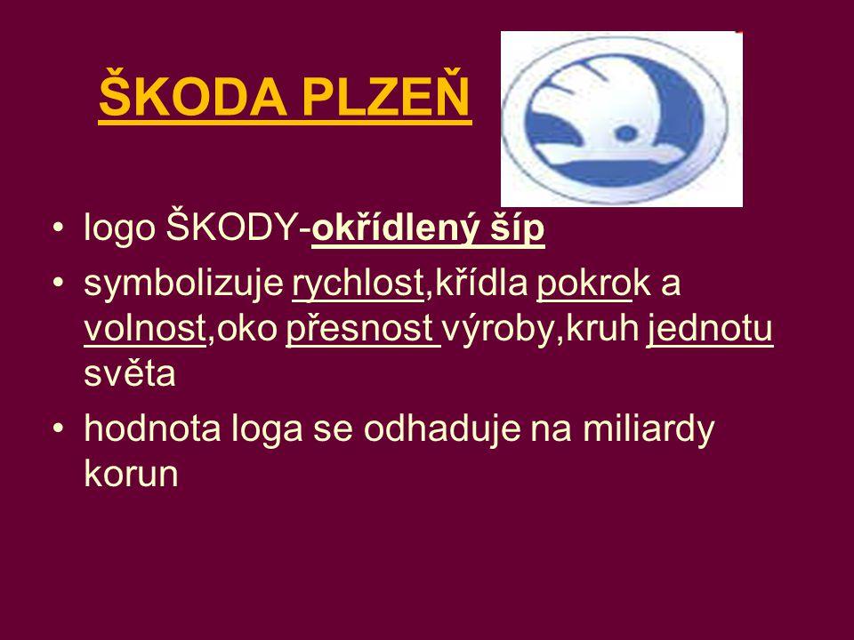 ŠKODA PLZEŇ logo ŠKODY-okřídlený šíp symbolizuje rychlost,křídla pokrok a volnost,oko přesnost výroby,kruh jednotu světa hodnota loga se odhaduje na m