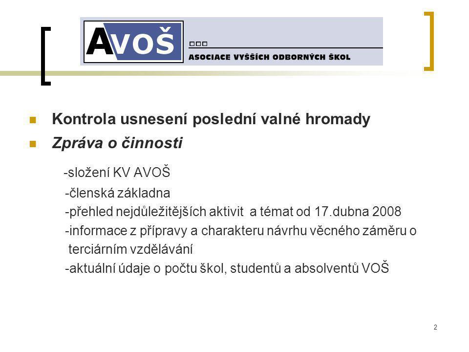 3 složení KV AVOŠ Ing.Markéta Pražmová, předsedkyně AVOŠ PhDr.
