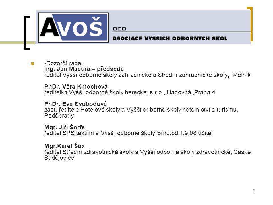 Obory vzdělání Počet abs.07Počet nezaměstn. 04/08 Míra nezaměst.