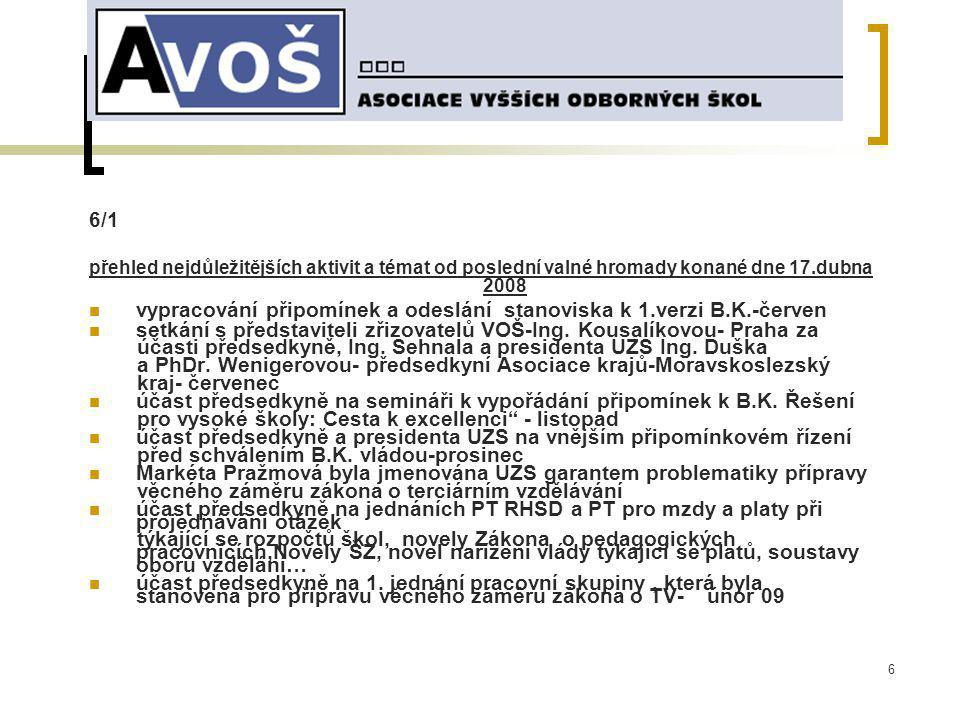 6 přehled nejdůležitějších aktivit a témat od poslední valné hromady konané dne 17.dubna 2008 vypracování připomínek a odeslání stanoviska k 1.verzi B.K.-červen setkání s představiteli zřizovatelů VOŠ-Ing.