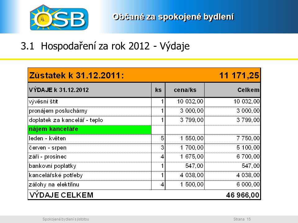Občané za spokojené bydlení Strana 15Spokojené bydlení s jistotou Občané za spokojené bydlení 3.1 Hospodaření za rok 2012 - Výdaje