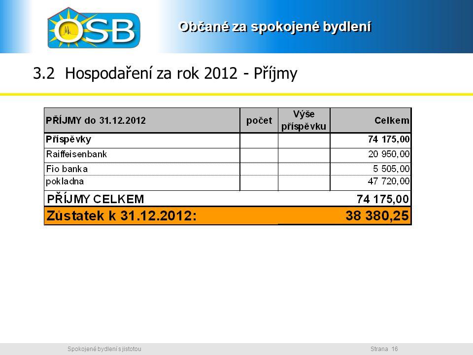 Občané za spokojené bydlení Strana 16Spokojené bydlení s jistotou Občané za spokojené bydlení 3.2 Hospodaření za rok 2012 - Příjmy