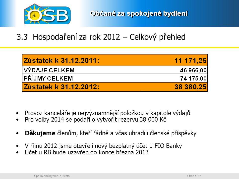 Občané za spokojené bydlení Strana 17Spokojené bydlení s jistotou Občané za spokojené bydlení 3.3 Hospodaření za rok 2012 – Celkový přehled Provoz kan