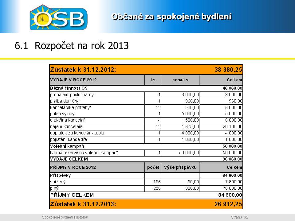 Občané za spokojené bydlení Strana 32Spokojené bydlení s jistotou Občané za spokojené bydlení 6.1 Rozpočet na rok 2013