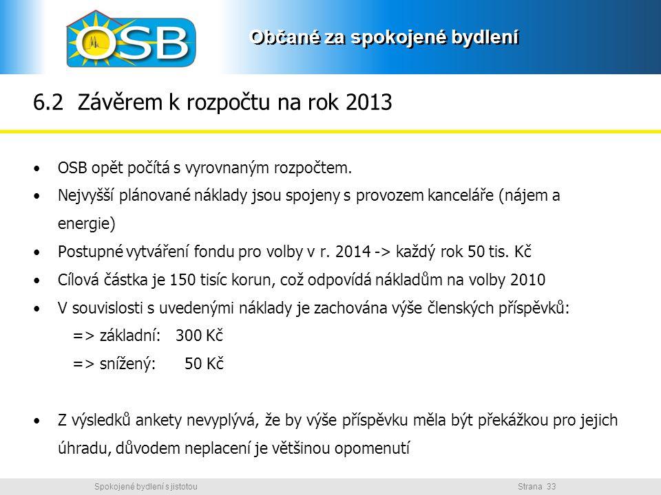 Občané za spokojené bydlení Strana 33Spokojené bydlení s jistotou Občané za spokojené bydlení 6.2 Závěrem k rozpočtu na rok 2013 OSB opět počítá s vyr