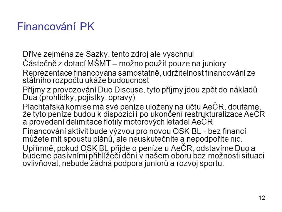 Financování PK Dříve zejména ze Sazky, tento zdroj ale vyschnul Částečně z dotací MŠMT – možno použít pouze na juniory Reprezentace financována samost