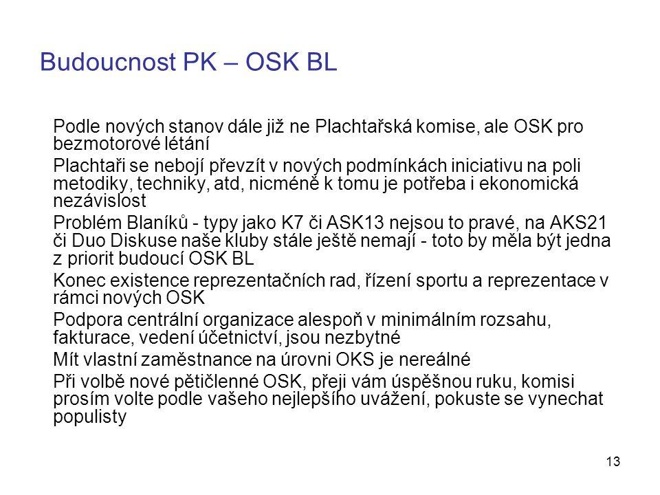 Budoucnost PK – OSK BL Podle nových stanov dále již ne Plachtařská komise, ale OSK pro bezmotorové létání Plachtaři se nebojí převzít v nových podmínk