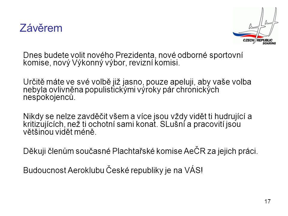 17 Dnes budete volit nového Prezidenta, nové odborné sportovní komise, nový Výkonný výbor, revizní komisi. Určitě máte ve své volbě již jasno, pouze a