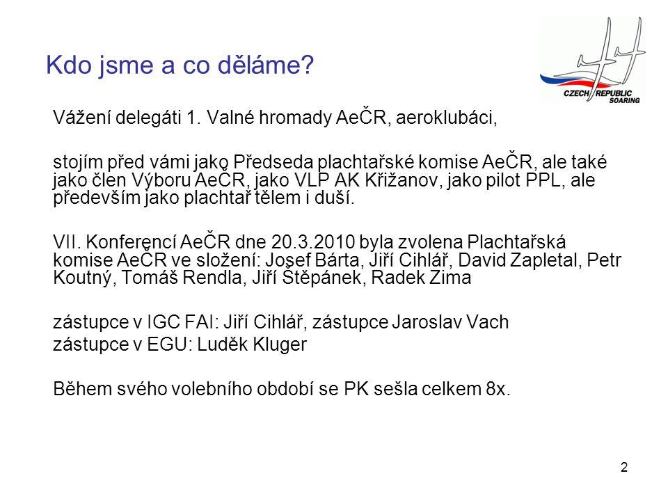 3 Činnosti PK Během svých zasedání se PK zabývala organizací bezmotorového létání v ČR a zastupováním zájmů plachtařů ve vztahu k orgánům státní správy, ÚCL a vzdušnému prostoru ČR.
