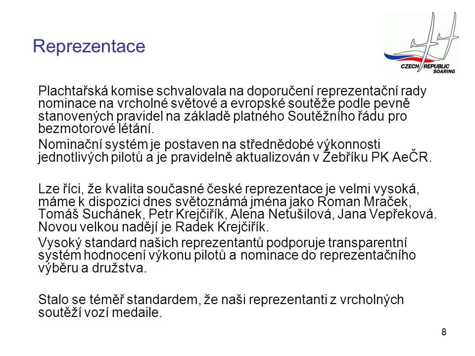 9 2010: Martin Hřivna - 2.