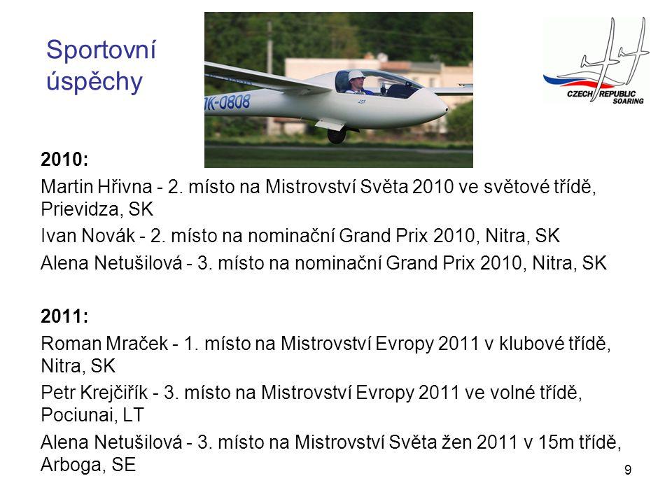 9 2010: Martin Hřivna - 2. místo na Mistrovství Světa 2010 ve světové třídě, Prievidza, SK Ivan Novák - 2. místo na nominační Grand Prix 2010, Nitra,