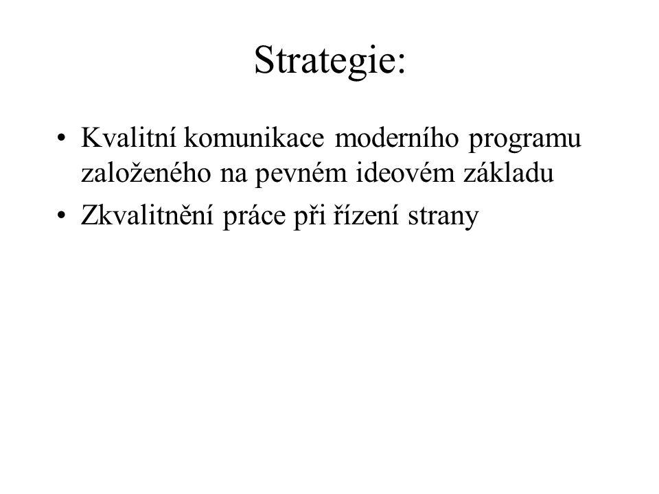 Strategie: Kvalitní komunikace moderního programu založeného na pevném ideovém základu Zkvalitnění práce při řízení strany