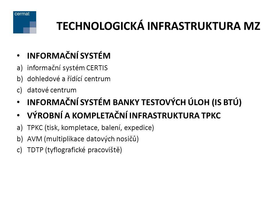 TECHNOLOGICKÁ INFRASTRUKTURA MZ INFORMAČNÍ SYSTÉM a)informační systém CERTIS b)dohledové a řídící centrum c) datové centrum INFORMAČNÍ SYSTÉM BANKY TE