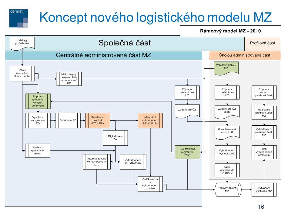 Koncept nového logistického modelu MZ 16