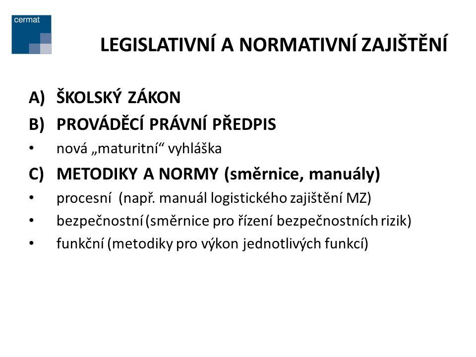 """LEGISLATIVNÍ A NORMATIVNÍ ZAJIŠTĚNÍ A)ŠKOLSKÝ ZÁKON B)PROVÁDĚCÍ PRÁVNÍ PŘEDPIS nová """"maturitní"""" vyhláška C)METODIKY A NORMY (směrnice, manuály) proces"""