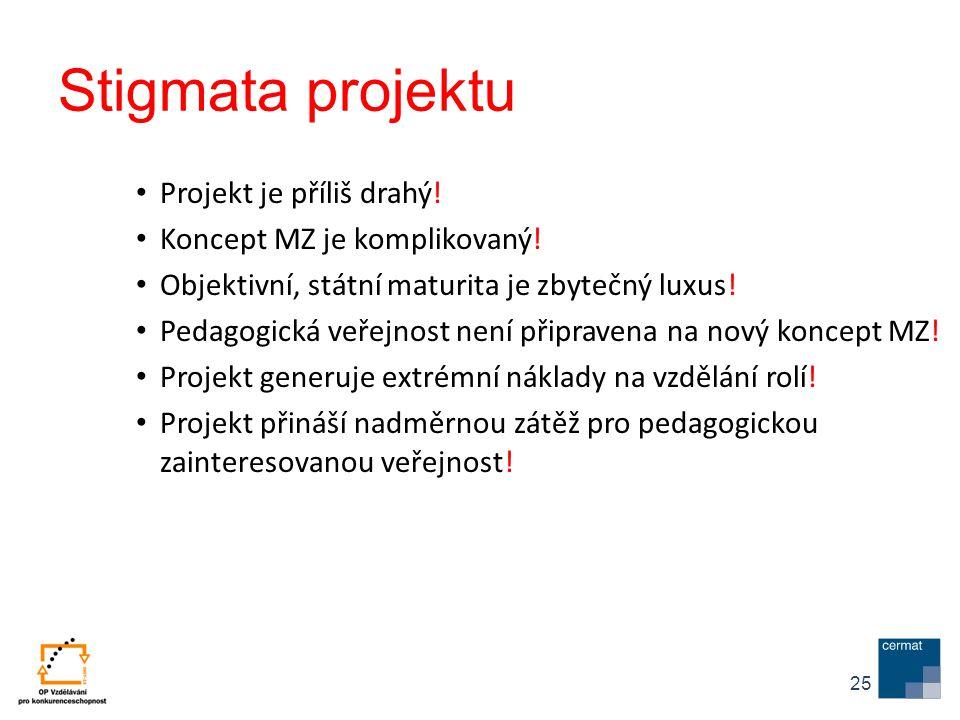 Stigmata projektu Projekt je příliš drahý! Koncept MZ je komplikovaný! Objektivní, státní maturita je zbytečný luxus! Pedagogická veřejnost není připr