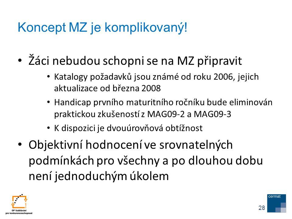 Koncept MZ je komplikovaný! Žáci nebudou schopni se na MZ připravit Katalogy požadavků jsou známé od roku 2006, jejich aktualizace od března 2008 Hand