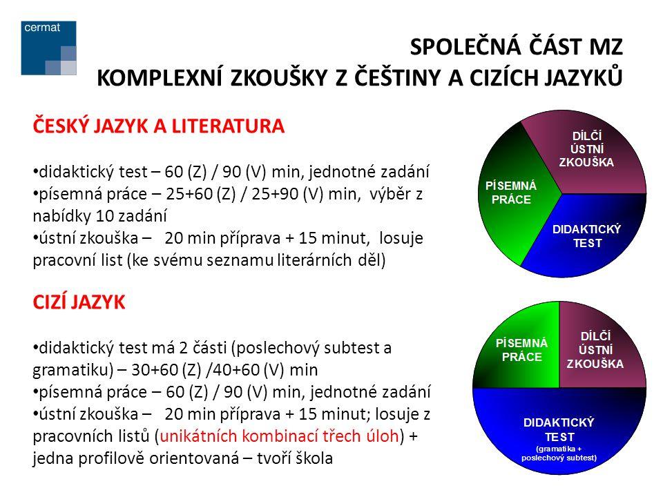 SPOLEČNÁ ČÁST MZ KOMPLEXNÍ ZKOUŠKY Z ČEŠTINY A CIZÍCH JAZYKŮ ČESKÝ JAZYK A LITERATURA didaktický test – 60 (Z) / 90 (V) min, jednotné zadání písemná p