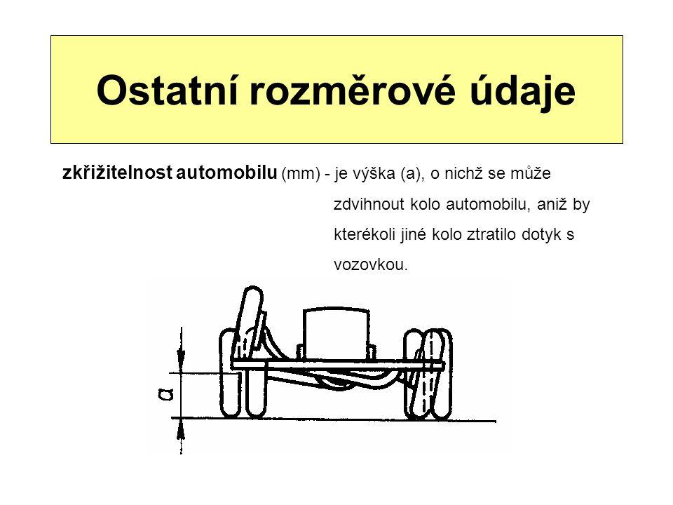 Ostatní rozměrové údaje zkřižitelnost automobilu (mm) - je výška (a), o nichž se může zdvihnout kolo automobilu, aniž by kterékoli jiné kolo ztratilo
