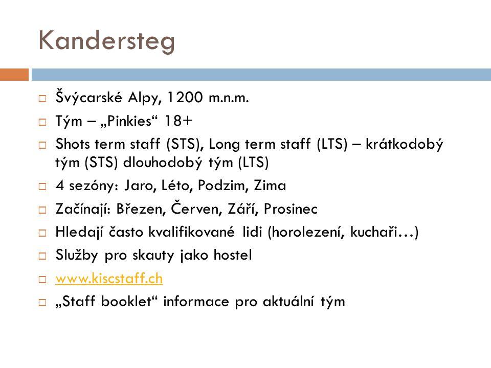 """Kandersteg  Švýcarské Alpy, 1200 m.n.m.  Tým – """"Pinkies"""" 18+  Shots term staff (STS), Long term staff (LTS) – krátkodobý tým (STS) dlouhodobý tým ("""