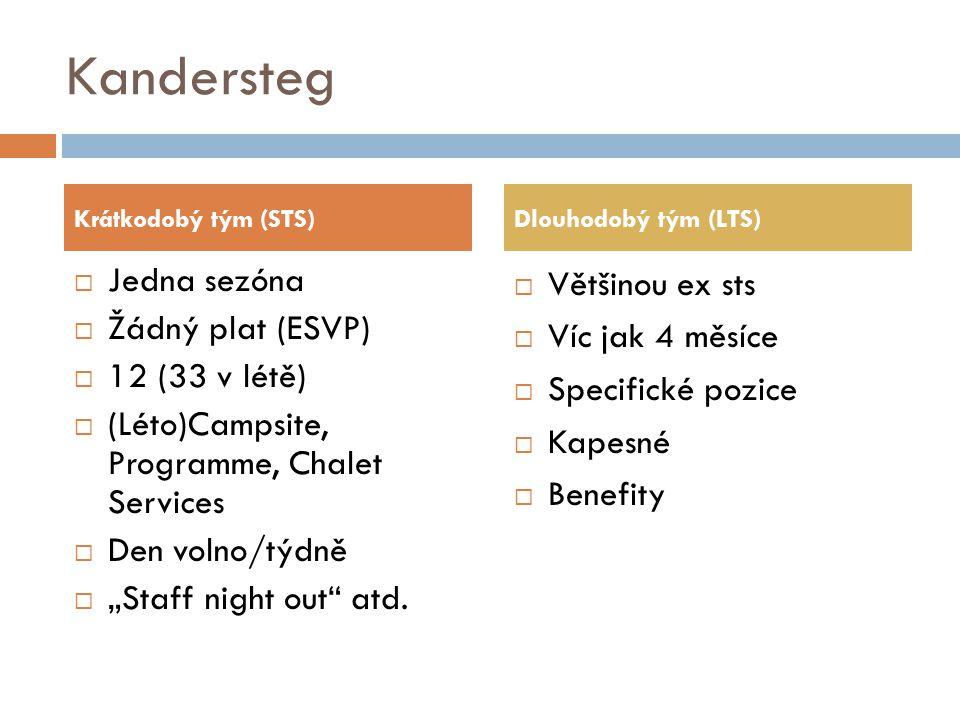 """Kandersteg  Jedna sezóna  Žádný plat (ESVP)  12 (33 v létě)  (Léto)Campsite, Programme, Chalet Services  Den volno/týdně  """"Staff night out"""" atd."""