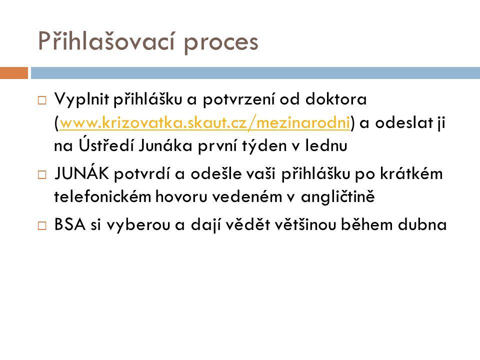 Přihlašovací proces  Vyplnit přihlášku a potvrzení od doktora (www.krizovatka.skaut.cz/mezinarodni) a odeslat ji na Ústředí Junáka první týden v ledn