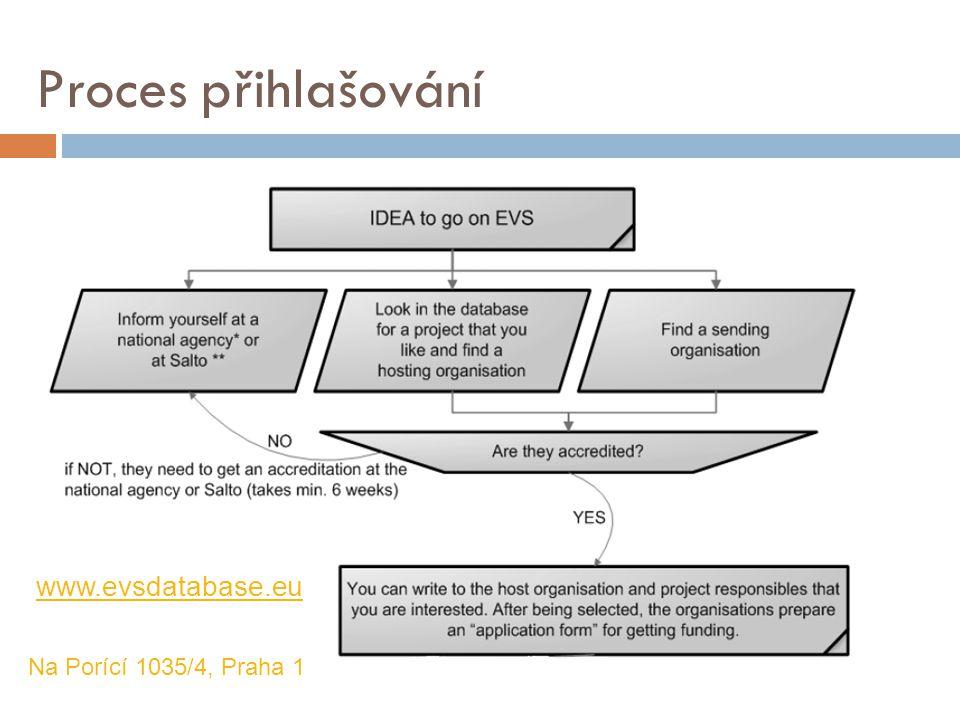 Proces přihlašování www.evsdatabase.eu Na Porící 1035/4, Praha 1