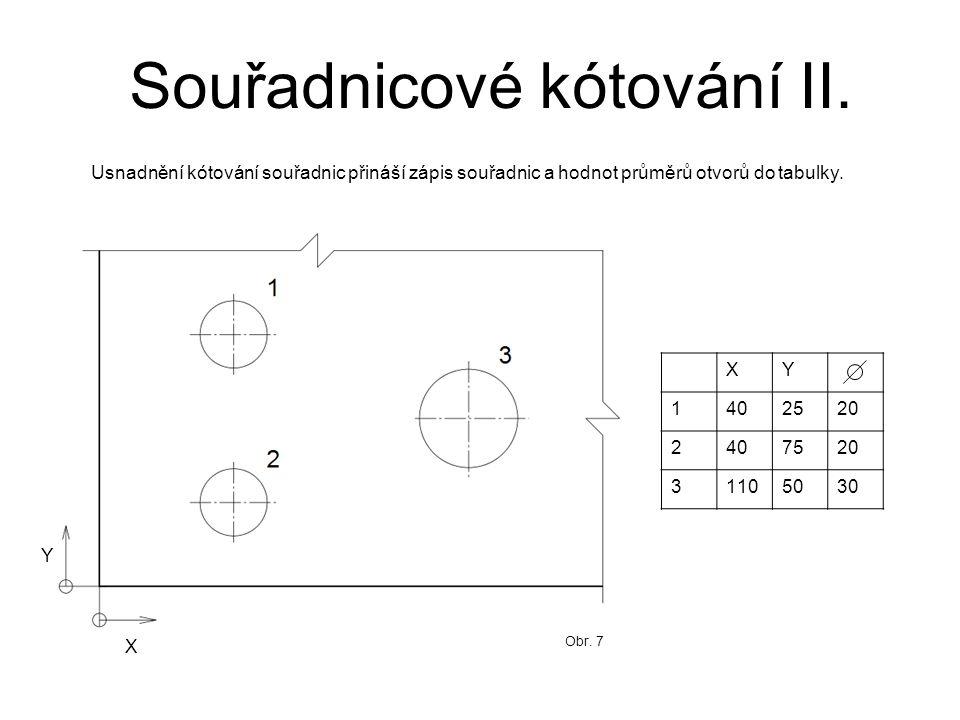 Souřadnicové kótování II. Y X XY 1402520 2407520 31105030 Usnadnění kótování souřadnic přináší zápis souřadnic a hodnot průměrů otvorů do tabulky. Obr