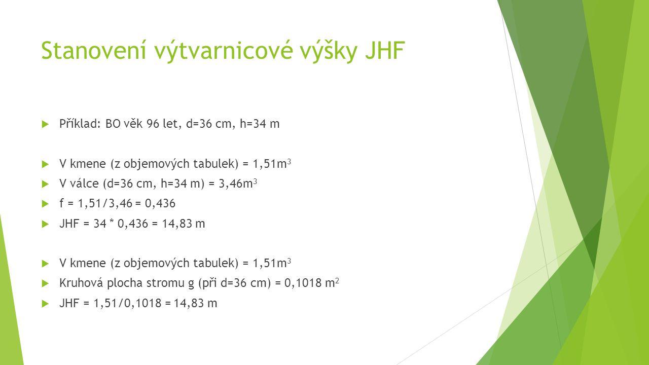 Stanovení výtvarnicové výšky JHF  Příklad: BO věk 96 let, d=36 cm, h=34 m  V kmene (z objemových tabulek) = 1,51m 3  V válce (d=36 cm, h=34 m) = 3,